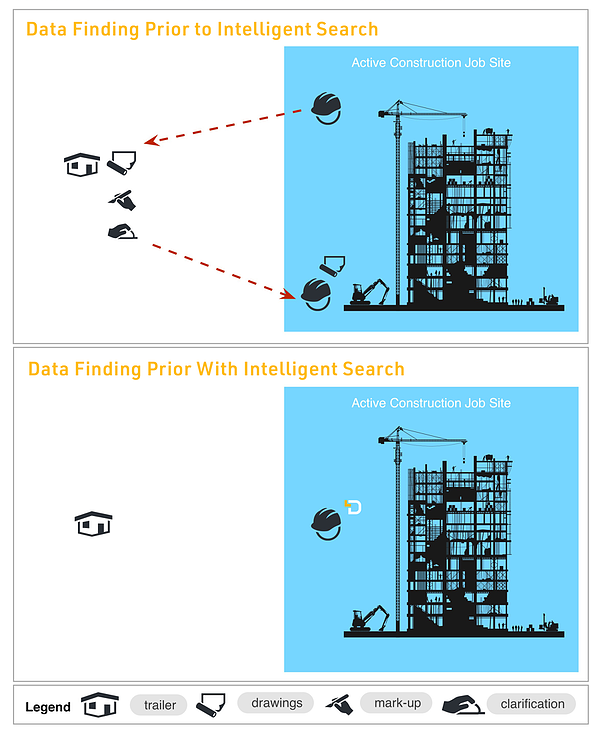 DADO_IntelligentSearchJobsite-1