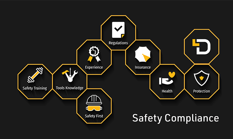 Document Search to Ensure Safety Compliance